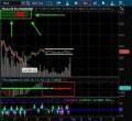 Simpler Options Trading - Multi-Squeeze Multi-Cross Indicator Combo