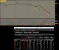 StochRSI Divergence Indicator ThinkorSwim TOS Script