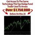 FX Profits Magnet (Extremely Powerful Trading Asistant!!)