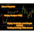 Forex Victory Trading System - Professional Highly Profitable Strategy Scalping