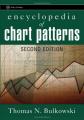 Thomas N. Bulkowski – Encyclopedia of Chart Patterns