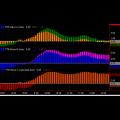 Simpler Options - ABC Waves TOS Indicator & Live Class